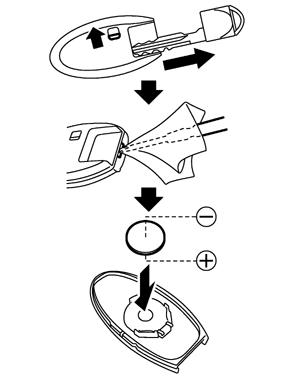 インテリジェントキーの電池交換