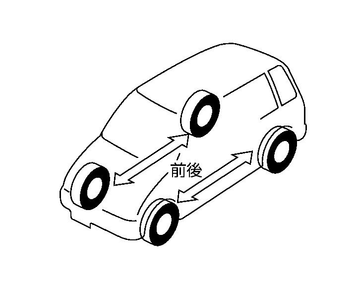 ローテーション タイヤ 交換