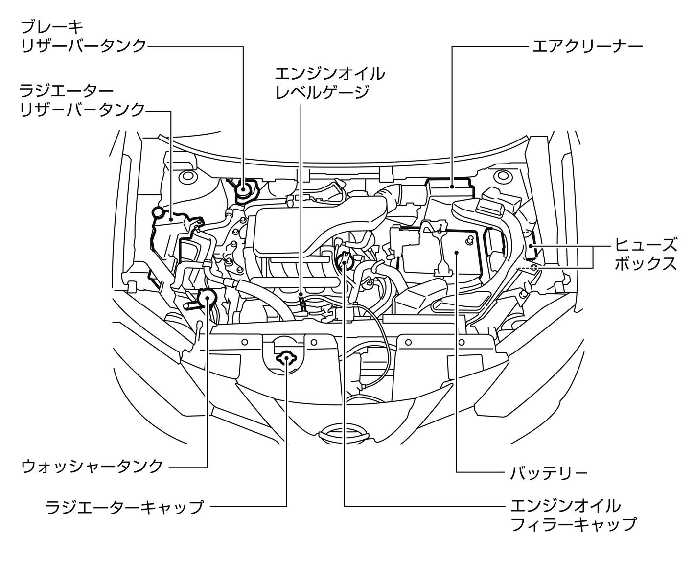 2000 Toyota Land Cruiser Prado Electrical Wiring Diagram further P moreinfo besides Kolorowanki Samochody also Disable furthermore Serpentine Belt Diagram 2009 Toyota Camry V6 35 Liter Engine 06999. on nissan rav4